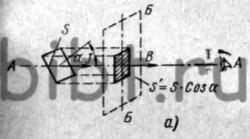 Основные светотехнические понятия и определения